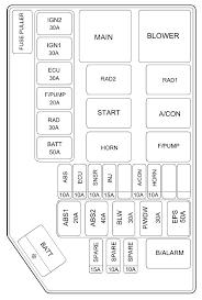 autogenius info 2002 Hyundai Santa Fe Fuse Diagram hyundai getz (2002 2005) fuse box diagram