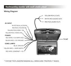 dvd player wiring diagram data wiring diagrams \u2022 ouku car dvd player wiring diagram pyle plrd92 on the road overhead monitors roof mount rh pyleaudio com ripspeed dvd player wiring diagram sony dvd player wiring diagram
