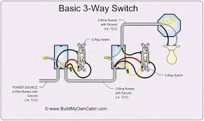 3 way and 4 way switch wiring for residential lighting home owners home lighting and residential lighting