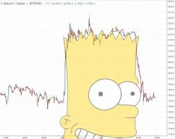 Bart Chart Pattern Best Guide To Trading Barts You Will Ever See Getgood Ta