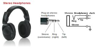 3 5mm audio cable wiring diagram images mm audio jack wiring 3 wiring diagram volume also 3 wire headphone jack