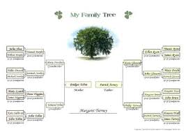 Pretty Family Tree With Green Leaves And Red Flowers Free