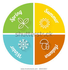 Four Seasons Four Parts Pie Chart Stock Vector Royalty Free