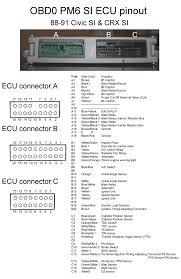 similiar obd2b ecu pinout keywords wiring diagram colors pinouts for obd0 vehicles
