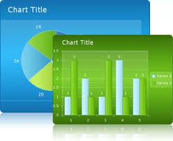Asp Net Chart Demo Overview