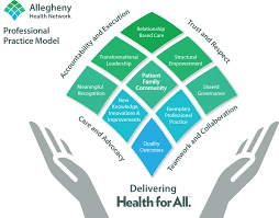 The Ahn Nursing Philosophy Allegheny Health Network