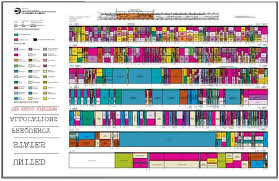 Fcc Frequency Allocation Chart 2017 Fcc Spectrum Allocation And Measured Usage At The Berkeley