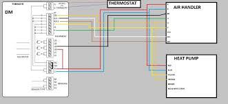 goodman package unit manual elegant goodman two stage heat pump thermostat wiring electrical work