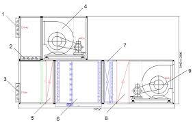 дипломная работа Разработка автоматизированной системы управления  Рис 1 1 Центральный кондиционер cdc318