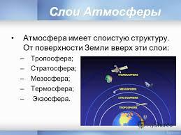 Презентация на тему Атмосфера Земли Ее состав и строение  5 Атмосфера