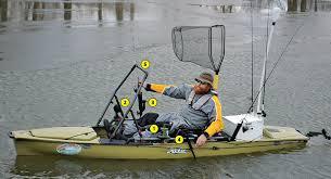 kayaks kayak fishing kayak upgrades kayak anchor mike iaconelli rod holders