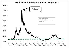 Gold To S P 500 Ratio Flashing Major Buy Signal Gold Stock