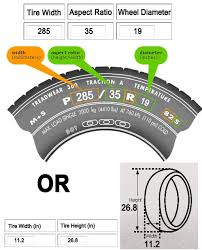22 5 Tire Diameter Chart Ride On Tire Protection