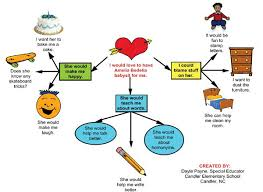 Kidspiration Venn Diagram Kidspiration Infogrip