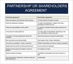 11 Sample Business Partnership Agreement Templates To Download ...