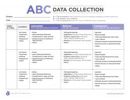 Abc Chart For Autism Everything You Need To Know To Set Your Students With Autism