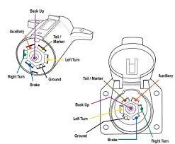 7 pin connector wiring facbooik com 6 Pin Trailer Plug Wiring Diagram 7 pin flat connector wiring diagram,flat free download printable 6 pin round trailer plug wiring diagram