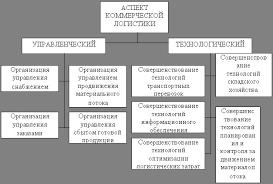 Отчет по практике в организации по оказанию услуг Аналитический отчет по воспитательной работе классного