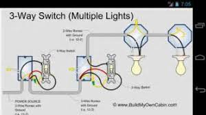 electrical installation schematic diagram electrical residential electrical wiring images on electrical installation schematic diagram