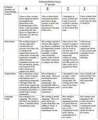 how to write an interpretive essay and literary analysis how to write an interpretive essay quora