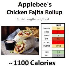 Applebee S Calories Chart How Many Calories In Applebees