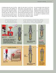 Lee Precision Catalog Pdf Flipbook