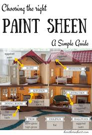 Pick the perfect paint sheen for every room in the house! Don\u0027t ...