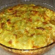 Semenata.shop какво да сготвя днес за вечеря с месо и картофи. Kakvo Da Sgotvya Na Furna 55 Recepti