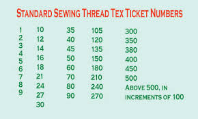 Thread Tex To Ticket Conversion Chart Thread Sizes Ticket Number Textile Apex