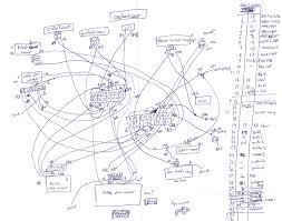 s13 wiring diagram wiring diagram schematics baudetails info rb25 wiring harness diagram wiring diagram and hernes