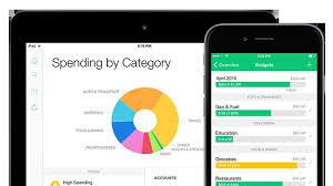 Mint Budget Template Ipad With Mint Budgets Mint Budget Template Lorgprintmakers Com
