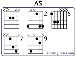 A5 Guitar Chords From Adamsguitars Com
