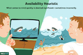 Good Judgement Examples Availability Heuristic Affecting Your Decision Making