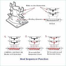 kenmore he4 heating element wiring diagram wiring diagrams schematics kenmore 70 series gas dryer wiring diagram kenmore he2 dryer wiring diagram kenmore he4 dryer, kenmore dryer wiring diagram for kenmore gas dryer altaoakridge com on kenmore he4 dryer,