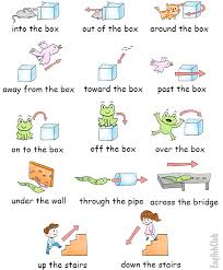 Prepositions Of Movement Vocabulary Englishclub