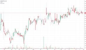 Igl Stock Price And Chart Asx Igl Tradingview
