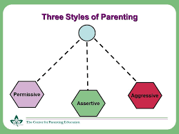 the most effective parenting style for parenting the worksthe discipline pendulum there are three main parenting styles