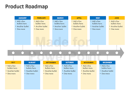 road map powerpoint template free product roadmap ppt product roadmap powerpoint template editable ppt