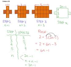 Quadratic Pattern
