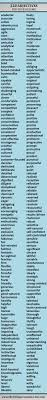 The 25 Best List Of Adjectives Ideas On Pinterest English