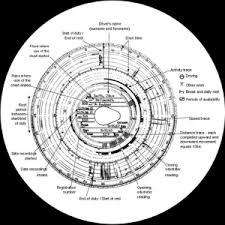 Tachograph Chart Reader Tachograph Chart