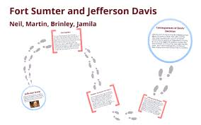 Jefferson Davis Vs Abraham Lincoln Chart Fort Sumter And Jefferson Davis By Neil Desai On Prezi