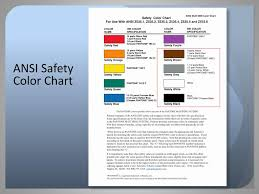 Ppt Ansi Z535 1 Safety Colors New Directions 2012