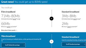 Fibre Optic Cabinet Checker Bt Broadband 2017 Review A Consistent Isp At A Premium Price