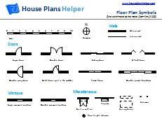 floor plan symbols. Free Floor Plan Symbols - Scale, Doors, Windows