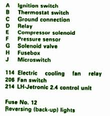 hummer h fuse box diagram wiring diagram for car engine mitsubishi galant es fuse box diagram furthermore wiring diagram for 1998 chevy blazer additionally 2004 ford