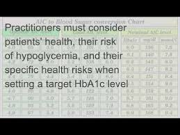 Learn About Diabetes A1c Youtube