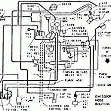 chevy 4 2 vortec engine diagram wiring diagrams best 2000 blazer p0300 flow chart chevy silverado 4 3l po171 and chevy bellhousing bolt pattern chevy 4 2 vortec engine diagram