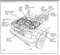 diagram of isuzu axiom engine ngs wiring diagram  at Where Is The Fuse Box For 2002 Isuzu Rodeo
