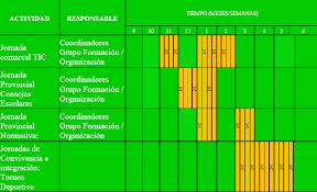 formato cronograma de actividades mensual como hacer un cronograma tuproyectoen5pasos com